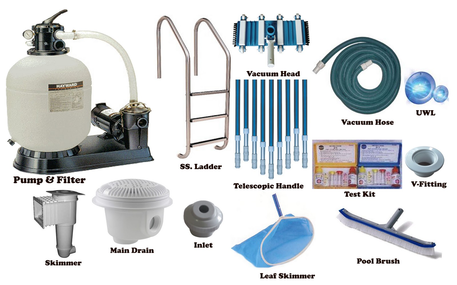 Swimming Pool Treatment Service : Swimming pool filter ozone uv system aquatic solutions